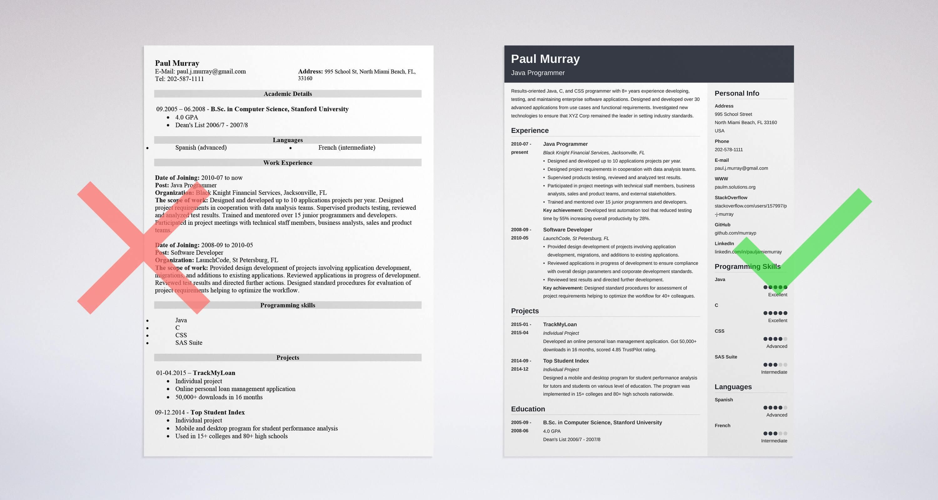 resume Tips For A Great Resume resume dos and donts 50 tips advice on building great resumes resumes