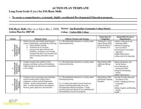 Image result for plan of correction examples in long term care