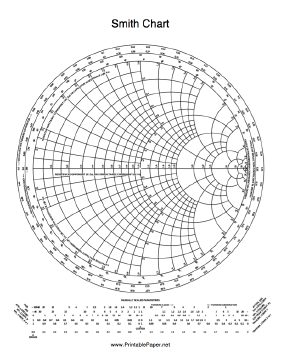The Smith Chart is used by electrical and electronics