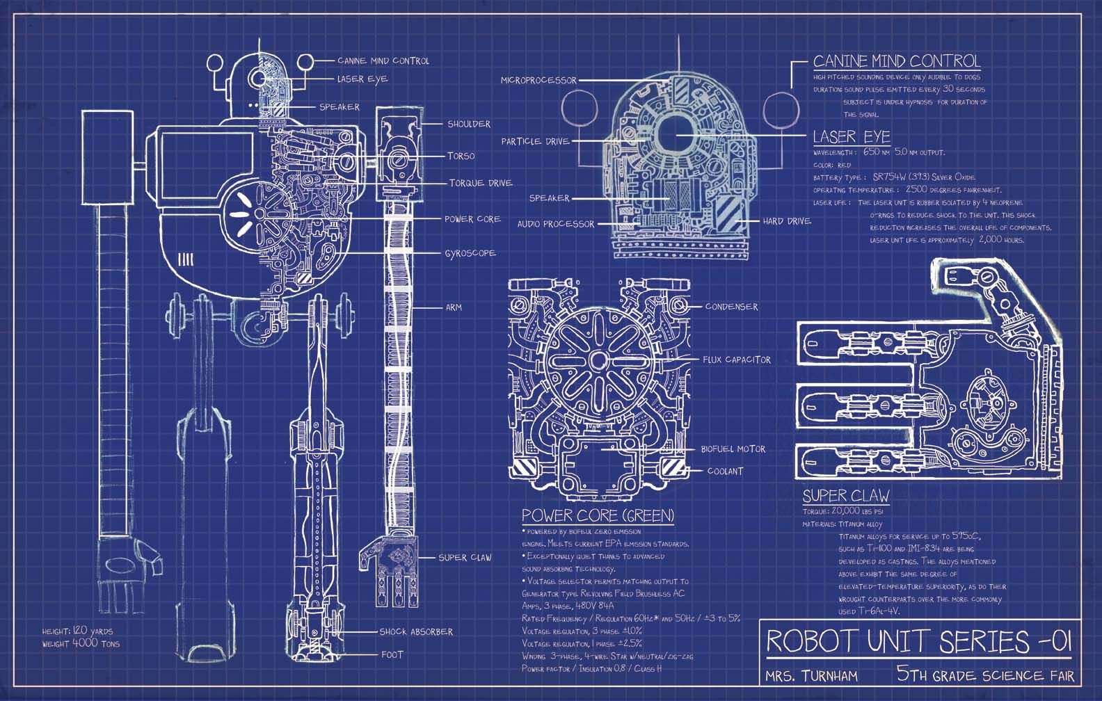 Image result for robot blueprint character design cannon fodder image result for robot blueprint malvernweather Gallery