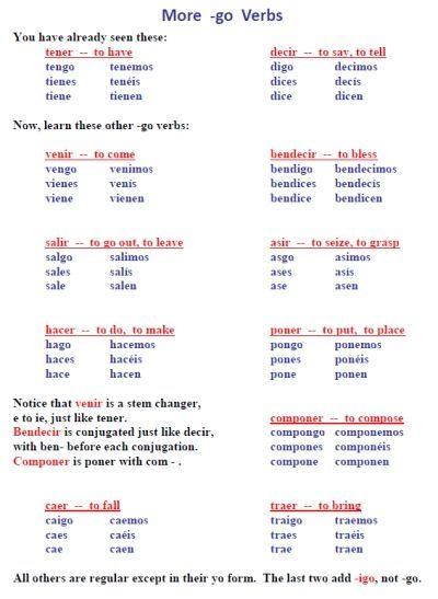 Free page worksheet packet on spanish go verbs venir salir etc easy to download from printablespanish also rh pinterest