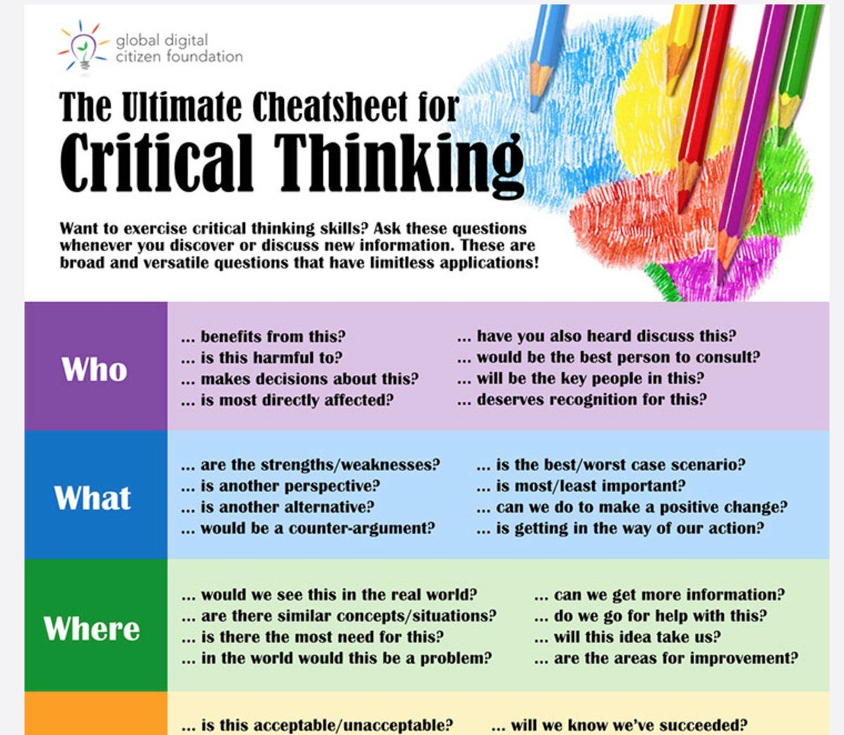 Critical Thinking Cheatsheet With Images