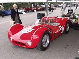 Maserati Tipo 61 - Pesquisa do Google