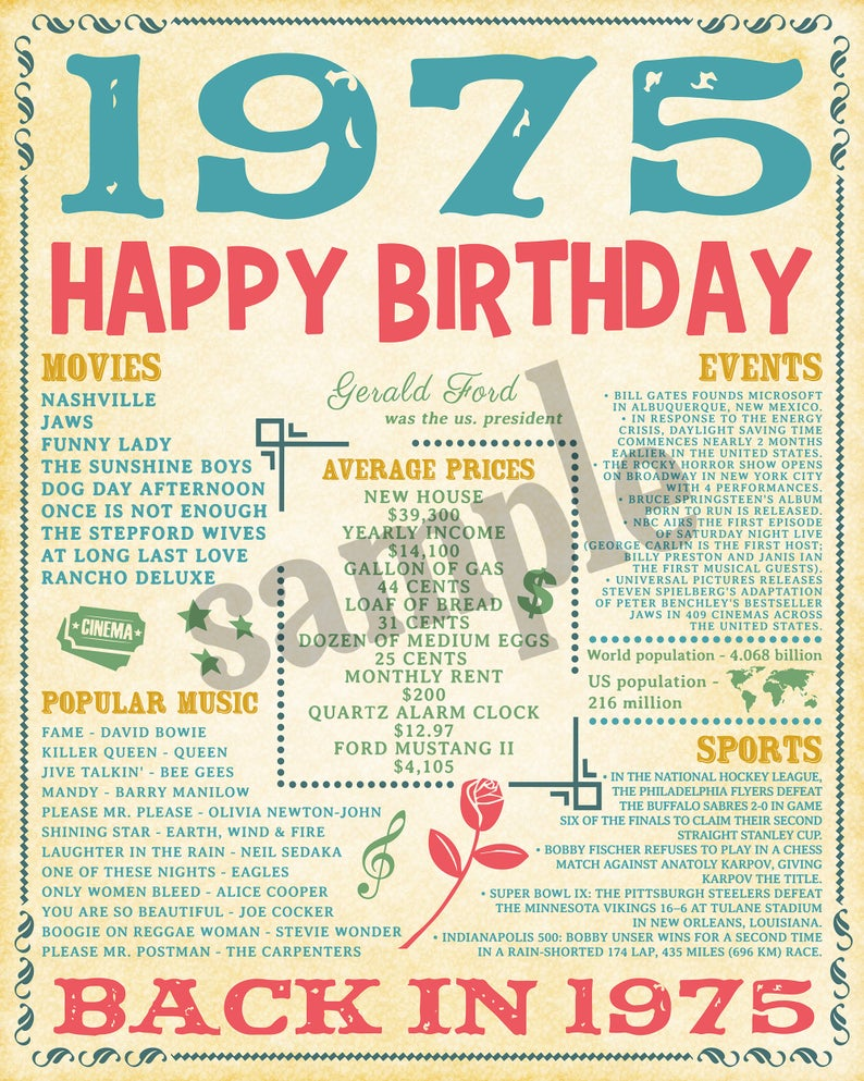 1975 Birthday Sign 45th Birthday Gifts 1975 Fun Fact Gift Etsy In 2020 Birthday Poster Birthday Sign 45th Birthday Gifts