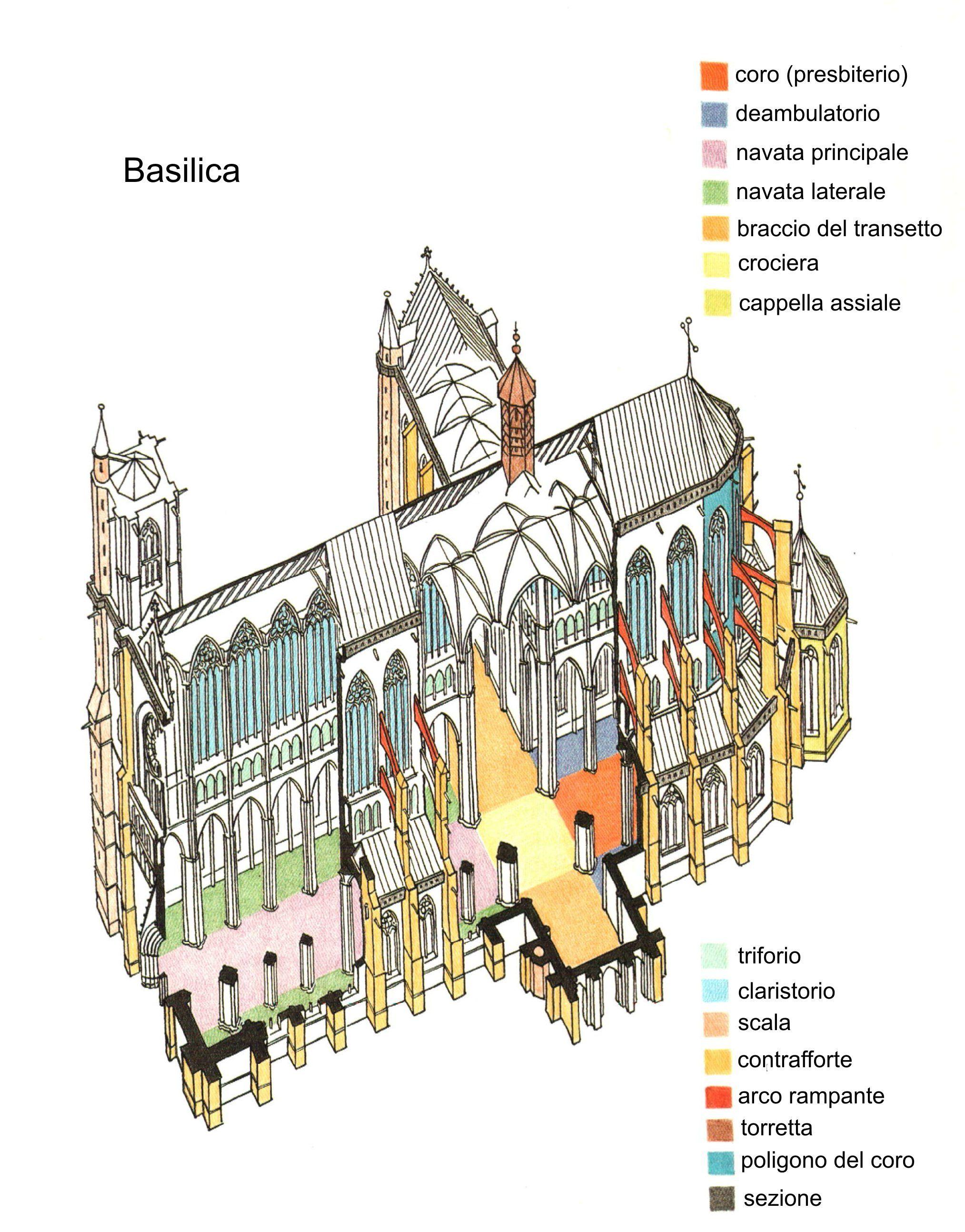 Notre dame de paris pianta cerca con google arte pinterest religione schede e scuola - Elementi architettonici di una chiesa ...