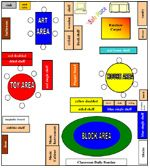 Classroom Floorplan Special Education Pinterest