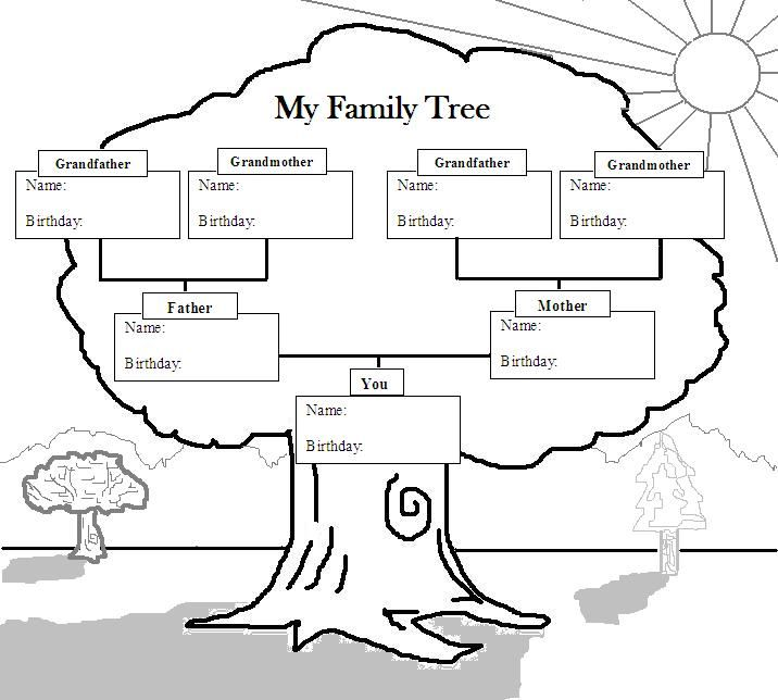 Tree Black And White Grandparents Projects Family Tree