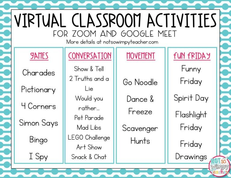 Distance Learning Activities For Zoom Or Google Meet Not So Wimpy Teacher Digital Learning Classroom Learning Activities Virtual Classrooms Things to do with preschoolers on zoom