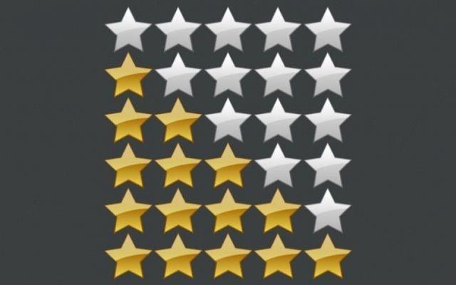 Cosa conta di più nella scelta finale del consumatore #prezzo #recensioni #hotel