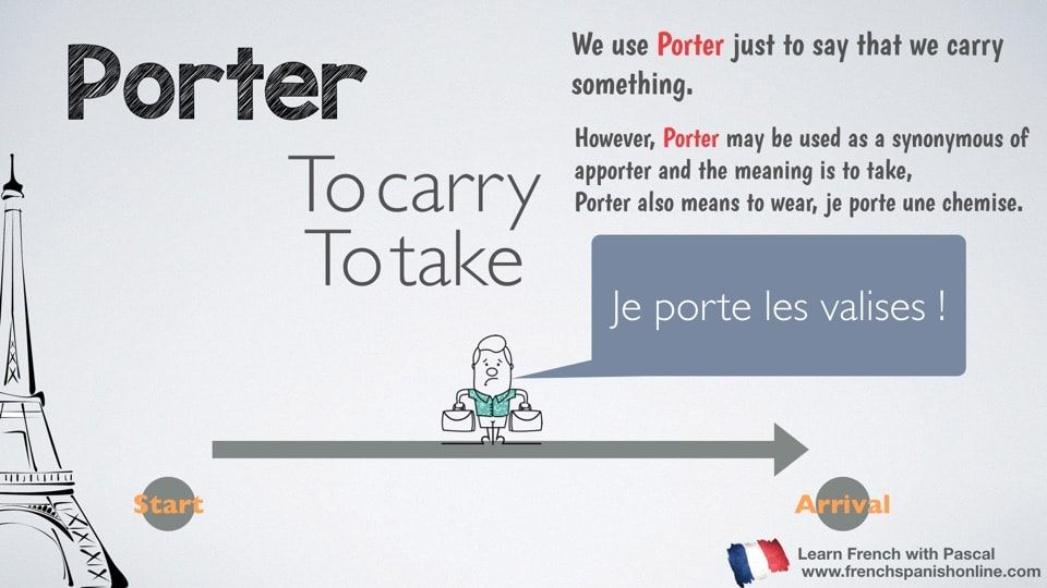 Porter To Carry In French Anglais