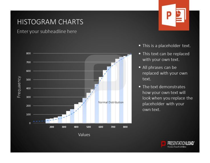 Histogram Template Pinpresentation Load On Diagrams  Powerpoint Templates .
