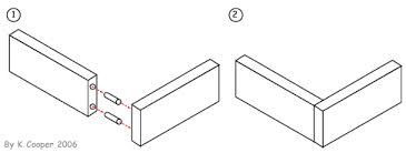 Dowel Joint Wooden Joints Wood Wood Joints Wood Joinery