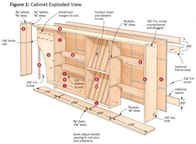 Diy Garage Storage, Kitchen Cabinets Plans Diy