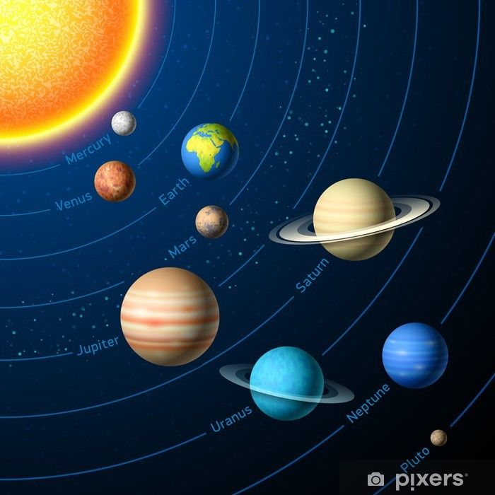 Solar System Planets Wall Mural Pixers We Live To Change In 2020 Solar System Wallpaper Solar System Planets Solar System Painting