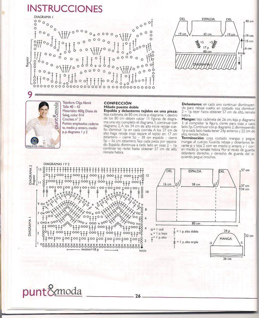 Crochetpedia: Todo grupo de mujeres de las tapas patrones libres ...