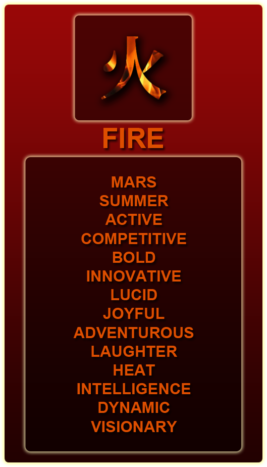 Chinese Zodiac Element Of Fire Pinned By The Mystics Emporium On