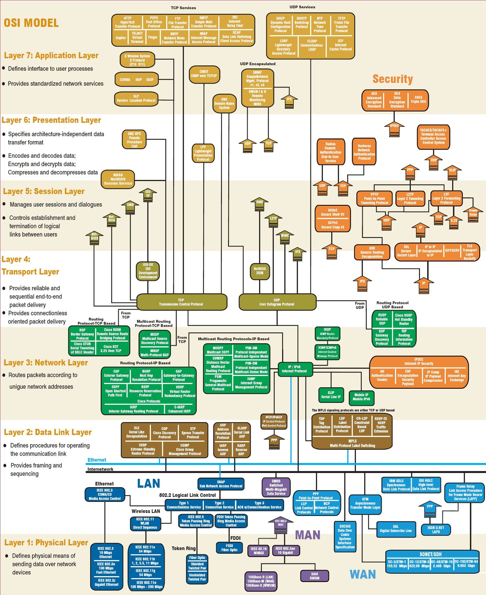 169 best Enterprise Architecture images on Pinterest | Enterprise ...