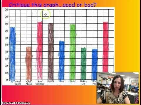 25 Bar Graph Worksheets Grade 7 Histogram Classes Information And Examples Bar Graphs Histogram Worksheets