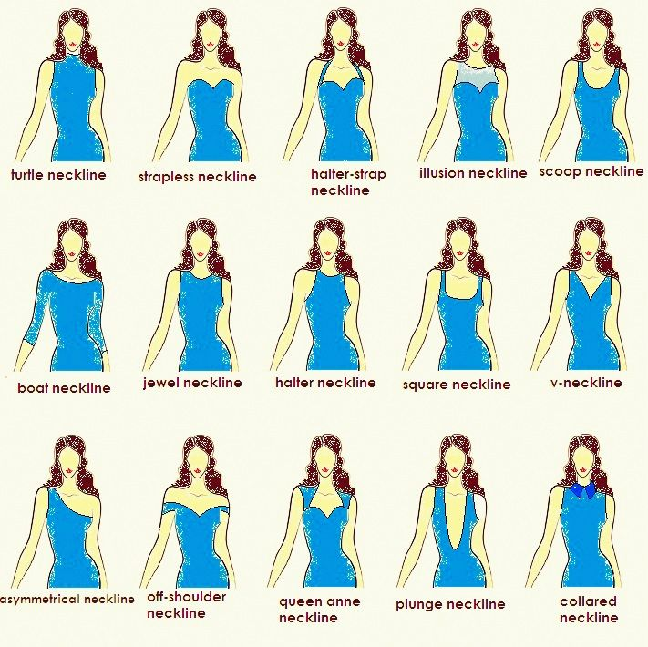 Different Types Of Neck Lines For Dresses Types Of Necklines Dresses Neckline Necklace Guide Types Of Necklines