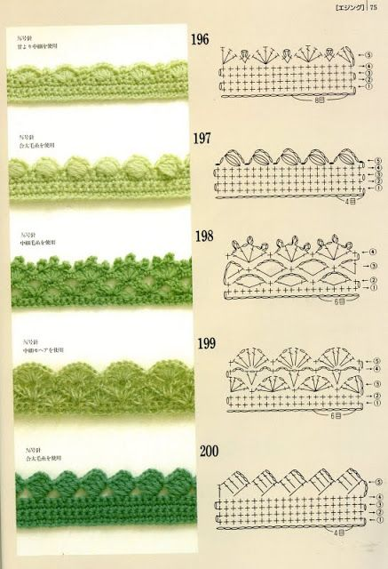 Tons of Crochet Borders | Handarbeit | Pinterest | Borte, Häkeln und ...