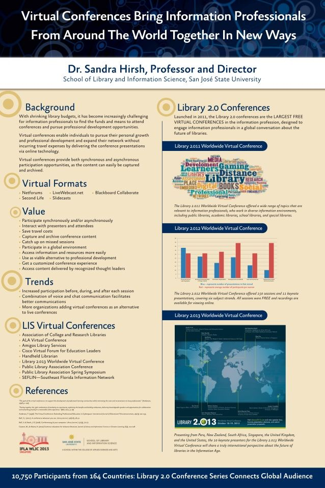 Pin On Poster Presentation Template