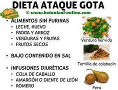 Dieta para ataque de gota crisis de acido urico o hiperuricemia alimentos sin purinas cido - Alimentos reducir acido urico ...
