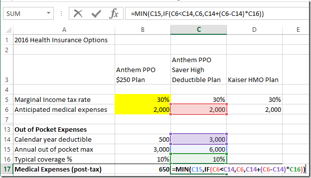 Excellent Cost Free Health Insurance Options Spreadsheet 12 Things