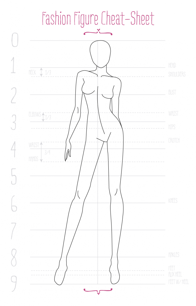 How To Draw Fashion Figures A Step By Step Guide Fashion Step By Step Fashion Illustrations Techniques Fashion Figure Drawing Fashion Figures