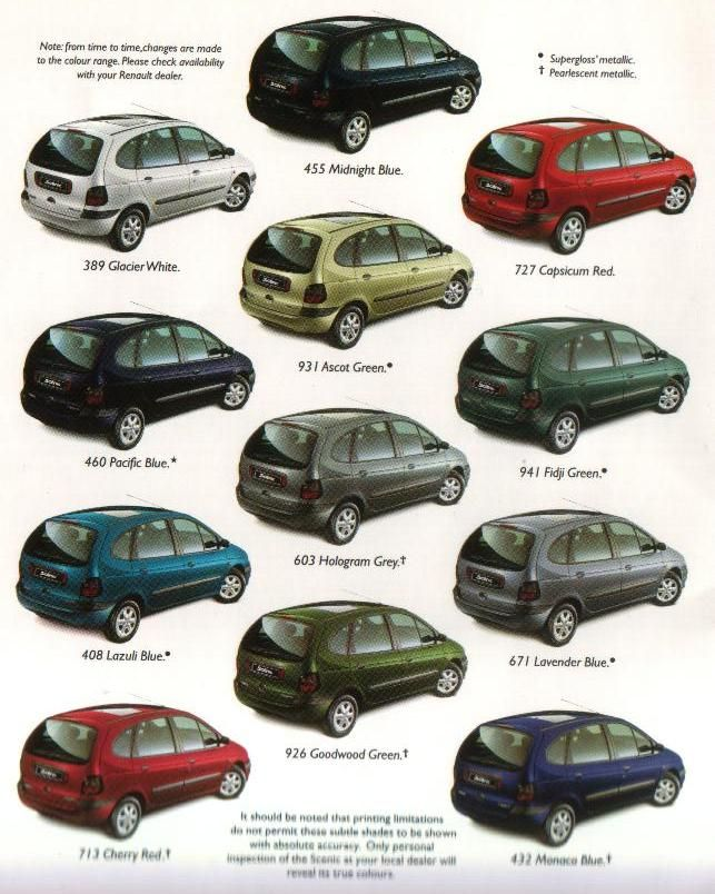 Pin By Luis Horacio Correa G On Renault Scenic Scenic Rx4 Renault Scenic