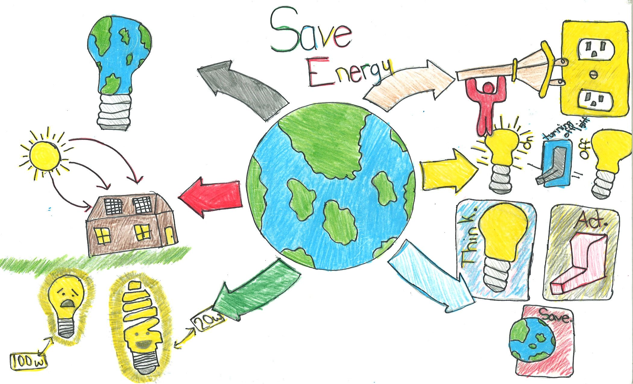 Save Electricity Posters Drawing For Kids