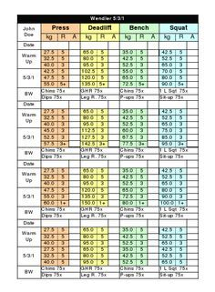 531 Routine Calculator Excel Spreadsheet All Things Gym Spreadsheet Weight Training Routine Powerlifting Training
