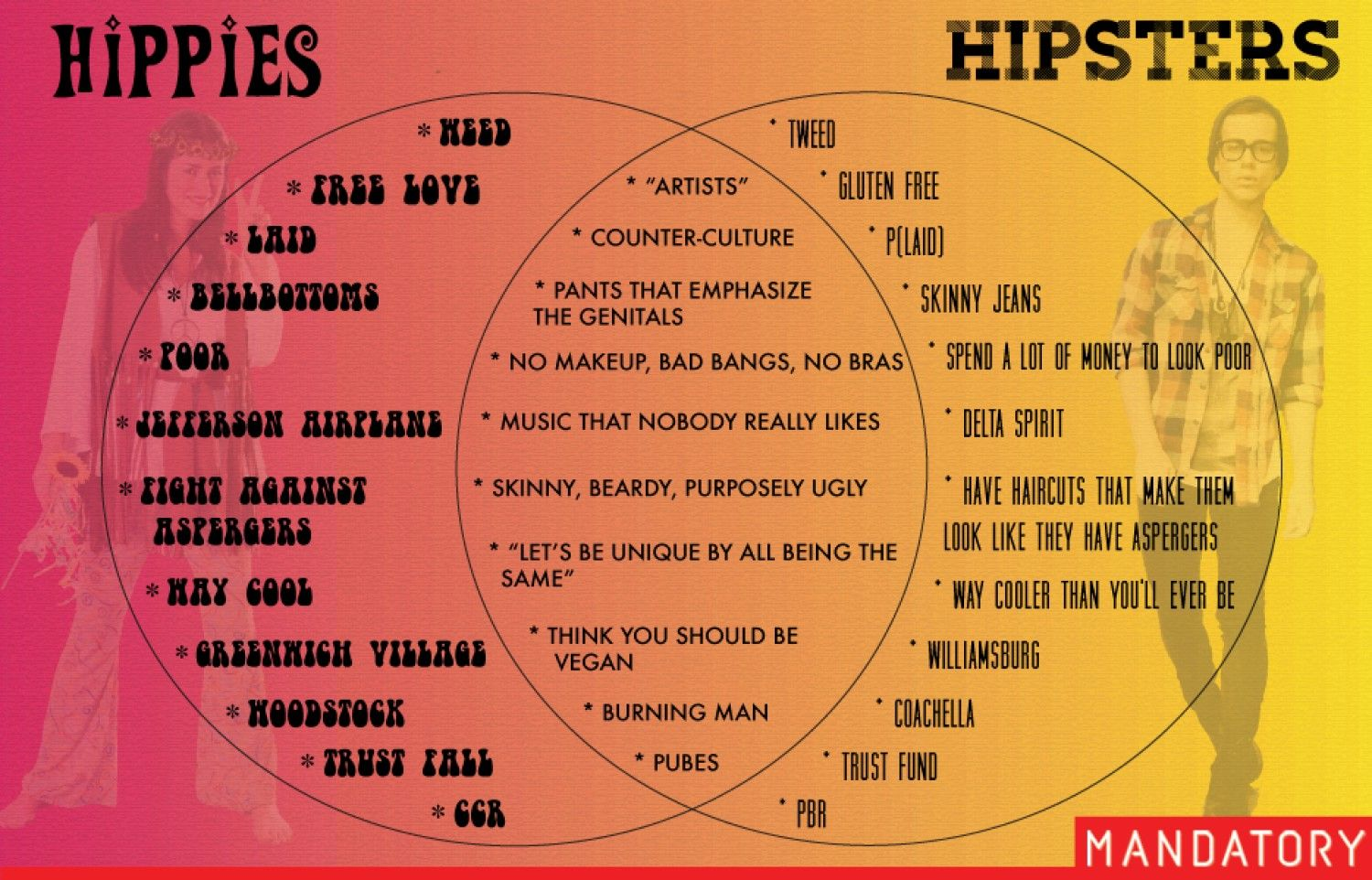 Hippies vs hipsters a venn diagram infographic books school hipsters a venn diagram infographic pooptronica Gallery