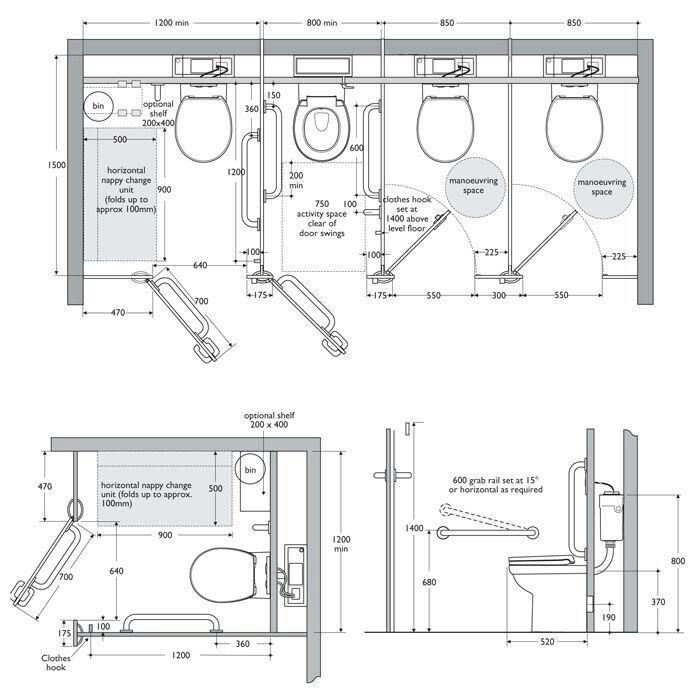 Resultado de imagen para baños publicos dimensiones