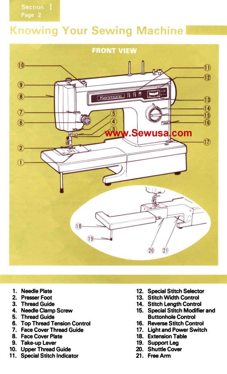 Kenmore Model 1341 Instruction Manual Janome, Sewing Machines, Manual,  Sewing Projects, Stitches