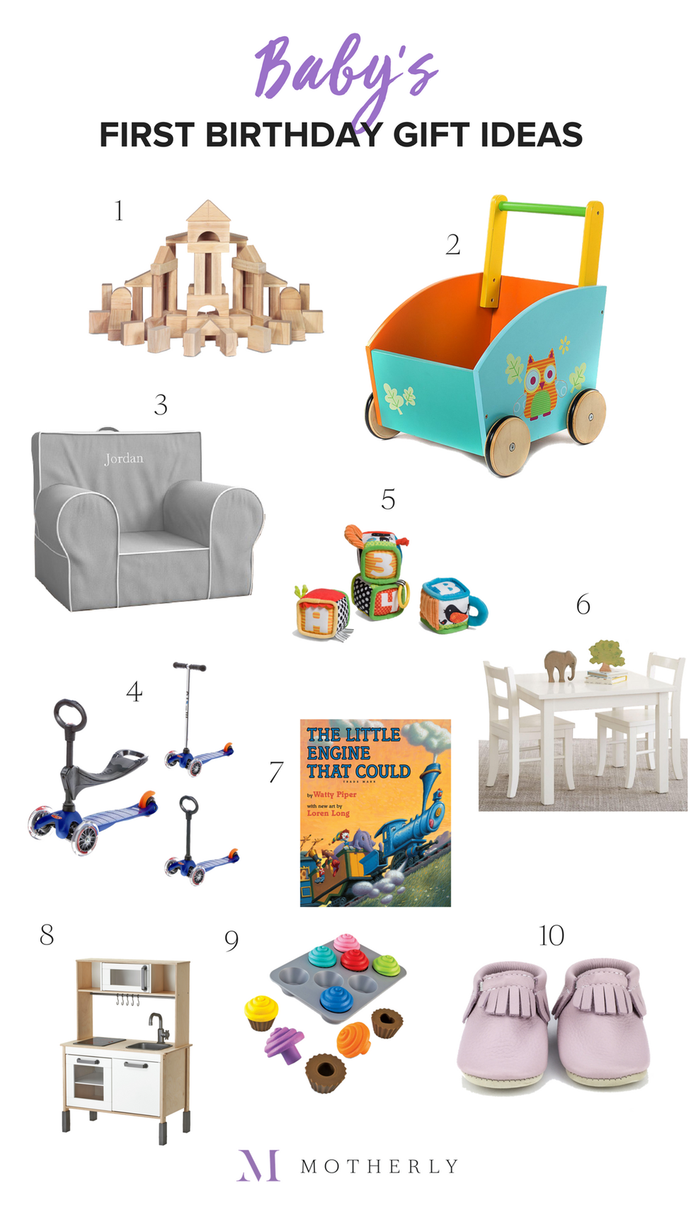 You Only Have One First Birthday These Are Motherlys Top Picks For Babys 1st Gift Ideas Boys Girls And Shh Mama Too