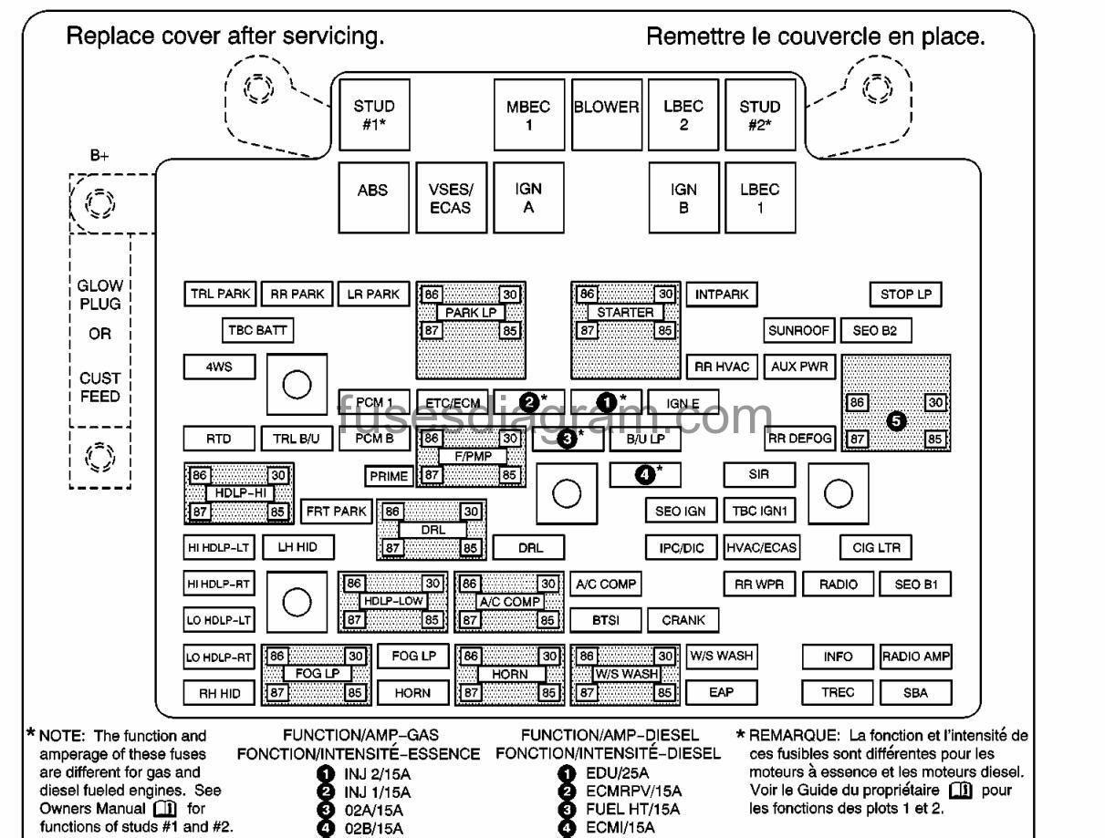 2001 Silverado Interior Fuse Box Diagram