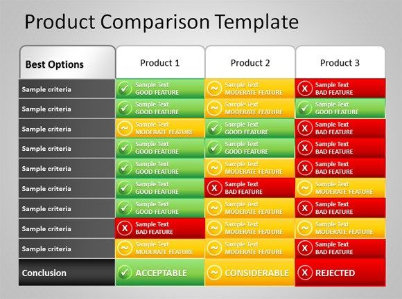 Comparison Chart Templates 3 Free Printable Word Excel Powerpoint Templates Presentation Template Free Powerpoint Template Free