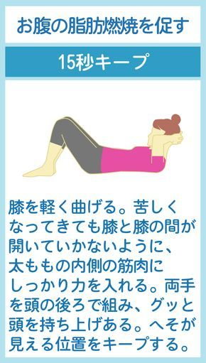 お腹の脂肪燃焼を促進 お腹の脂肪 お腹 ダイエット 痩せる 運動