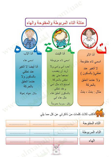 كامل أوراق عمل وتدريبات الفصل الأول الصف الثاني لغة عربية الفصل الأول 2017 2018 المناهج الإماراتية Arabic Kids Learn Arabic Language Learning Arabic