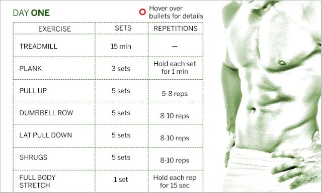 Diet plan for six pack abs india https dietplanlist also pin by on how to rh pinterest