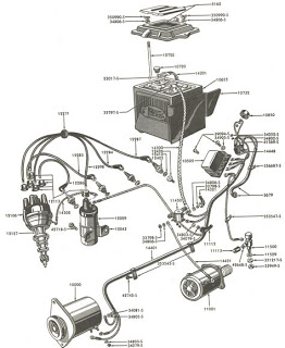 Wiring Diagram Blog In 2020 Ford Tractors Ford Tractor Parts