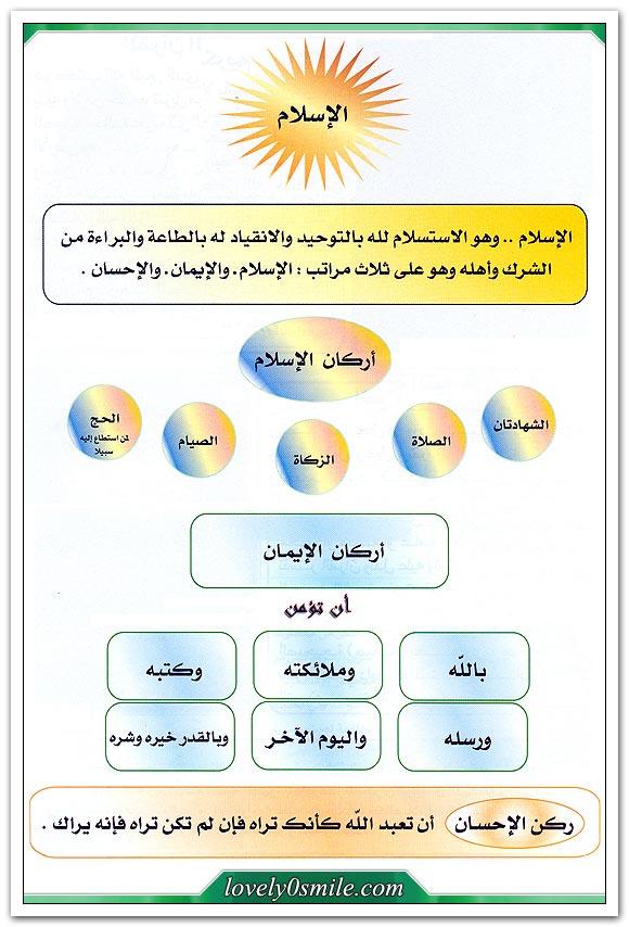 الدين الاســـلامي تعريفات و صور منتدى اسلامي مفيد Life Islam A Way Of Life