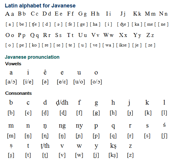 """foreign pronunciation essay This paper explores some factors influencing english pronunciation from  the  time, """"foreign-language learning is basically a mechanical process of habit."""
