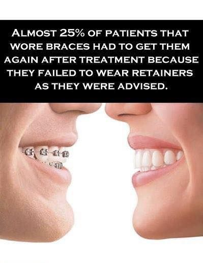Wear those retainers and save yourself some money down the