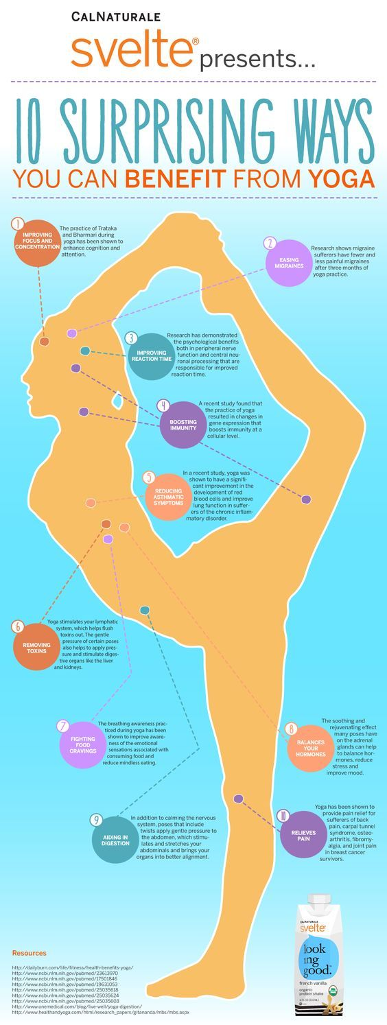 Surprising Ways You Can Benefit From Yoga  Flexibility Yoga and