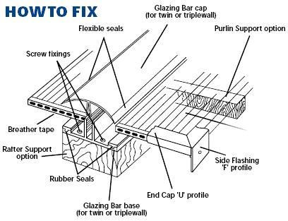 lexan thermoclear installation instructions