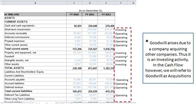 bs accounting templates - Google Search PL BS accounting templates - best of 12 business financial statement template excel