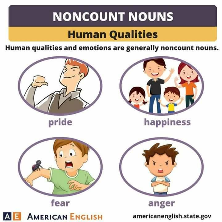 Count and Noncount Nouns-1 ESL count + non-count Pinterest - count and noncount nouns esl