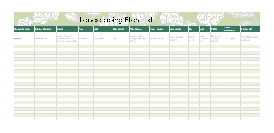 Garden Template Plan What You Want Keep A Record Of Your Plants 3 Worksheets Plant List Zone Hardiness Refere Plant List Landscaping Plants List Template