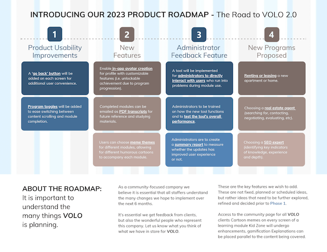 30+ Product Roadmap Templates, Examples and Tips | Product